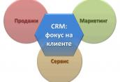 CRM-системы бесплатного пользования