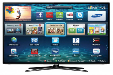 Технология Smart TV – что это такое?